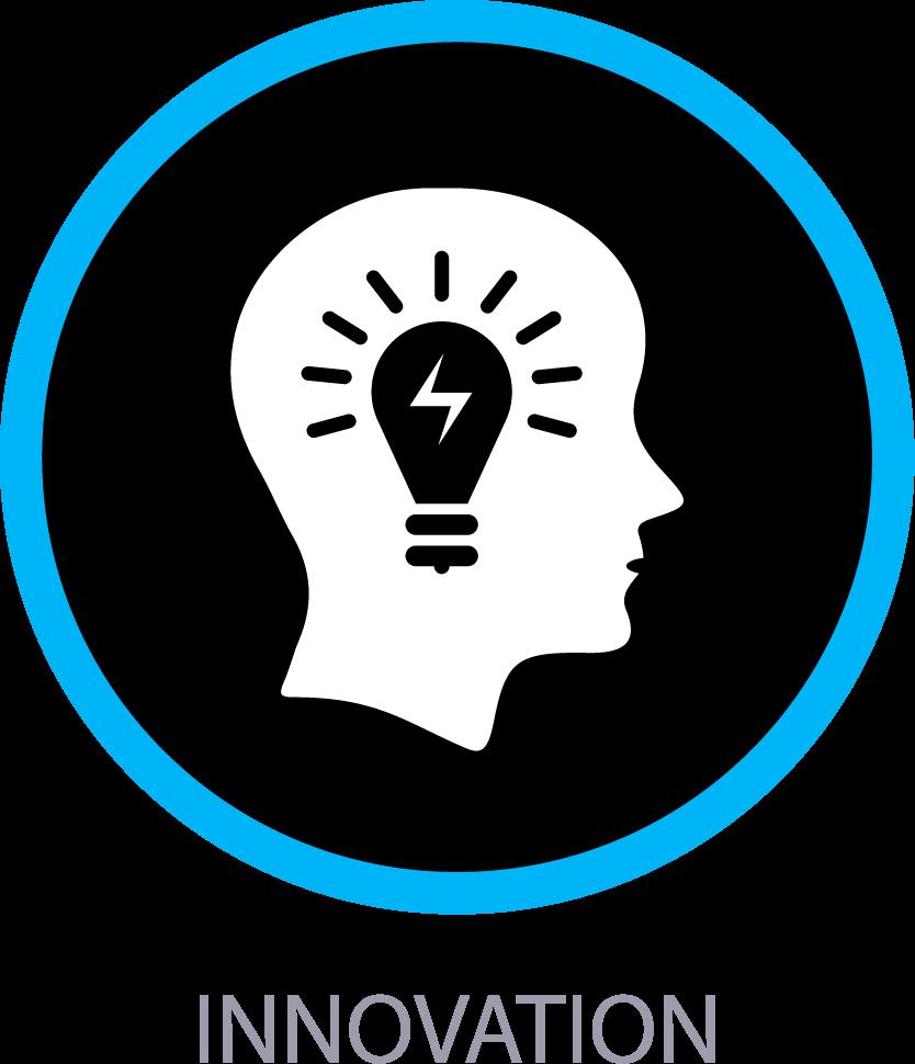 De 5 elementen van succesvolle groei | #2 – Innovatie