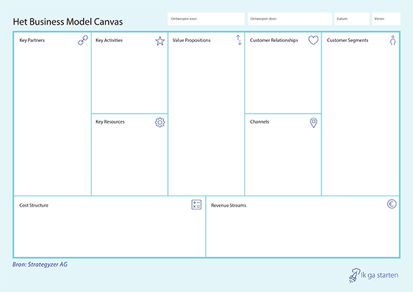 De beste groeitools (3): Het Business Model Canvas